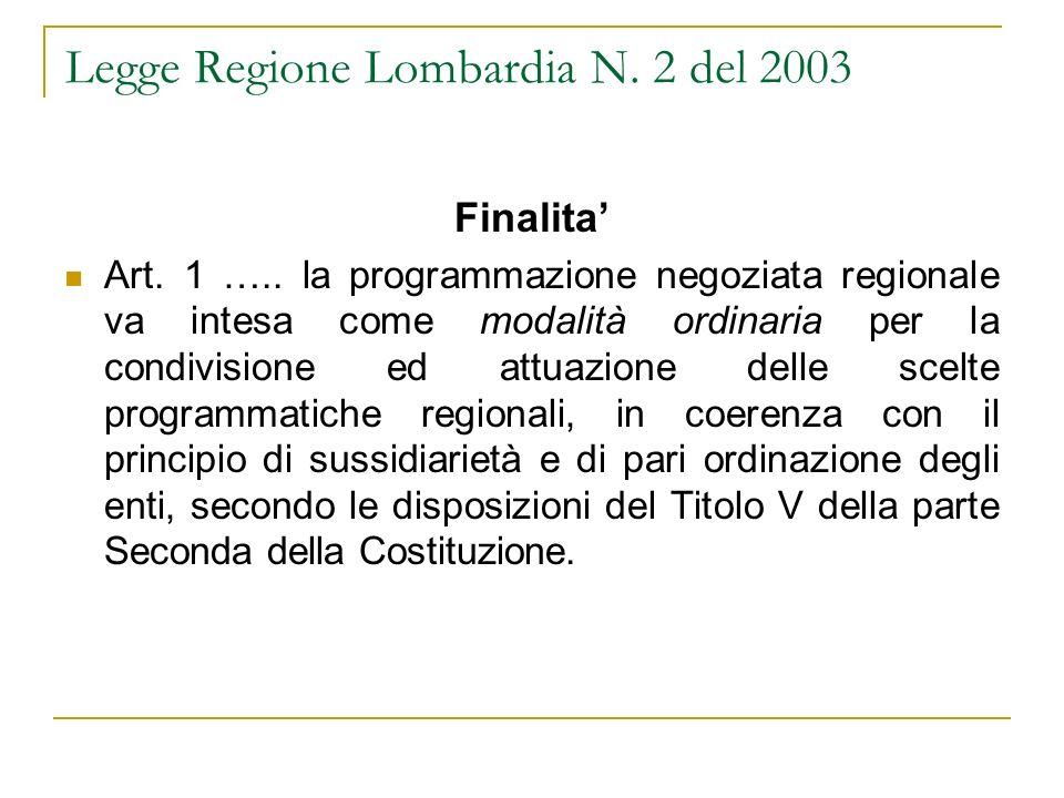 Legge Regione Lombardia N. 2 del 2003 Finalita Art. 1 ….. la programmazione negoziata regionale va intesa come modalità ordinaria per la condivisione