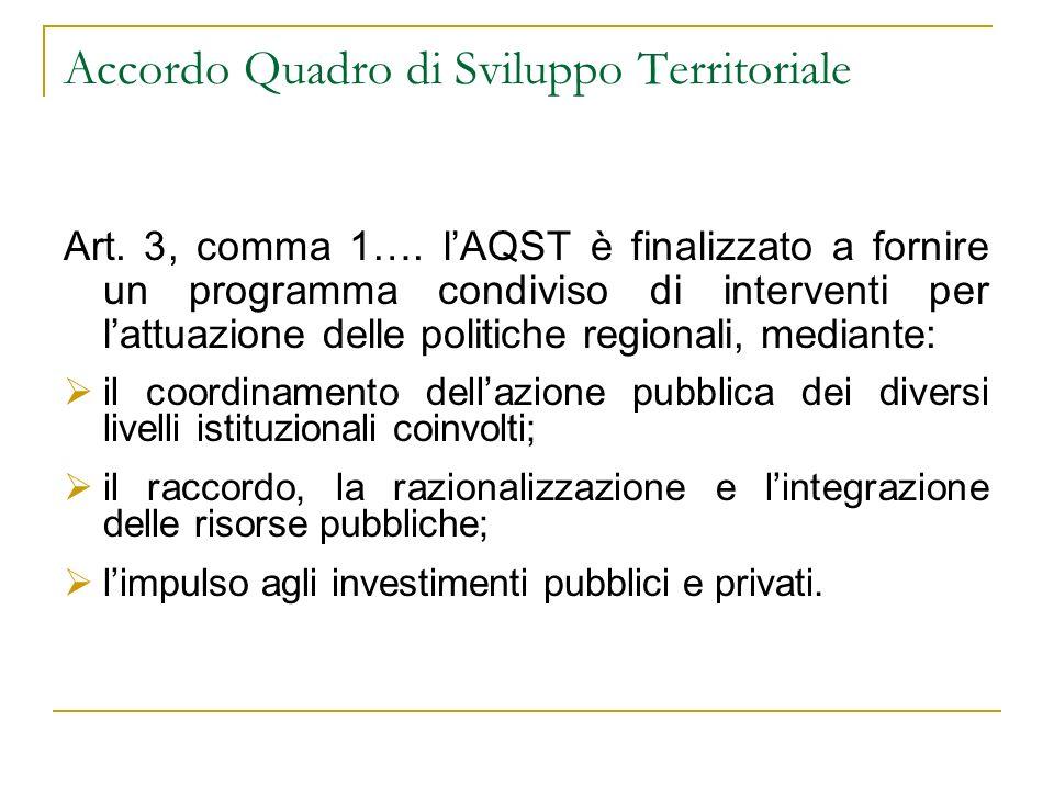 Accordo Quadro di Sviluppo Territoriale Art. 3, comma 1…. lAQST è finalizzato a fornire un programma condiviso di interventi per lattuazione delle pol