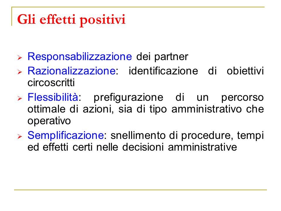 Gli effetti positivi Responsabilizzazione dei partner Razionalizzazione: identificazione di obiettivi circoscritti Flessibilità: prefigurazione di un