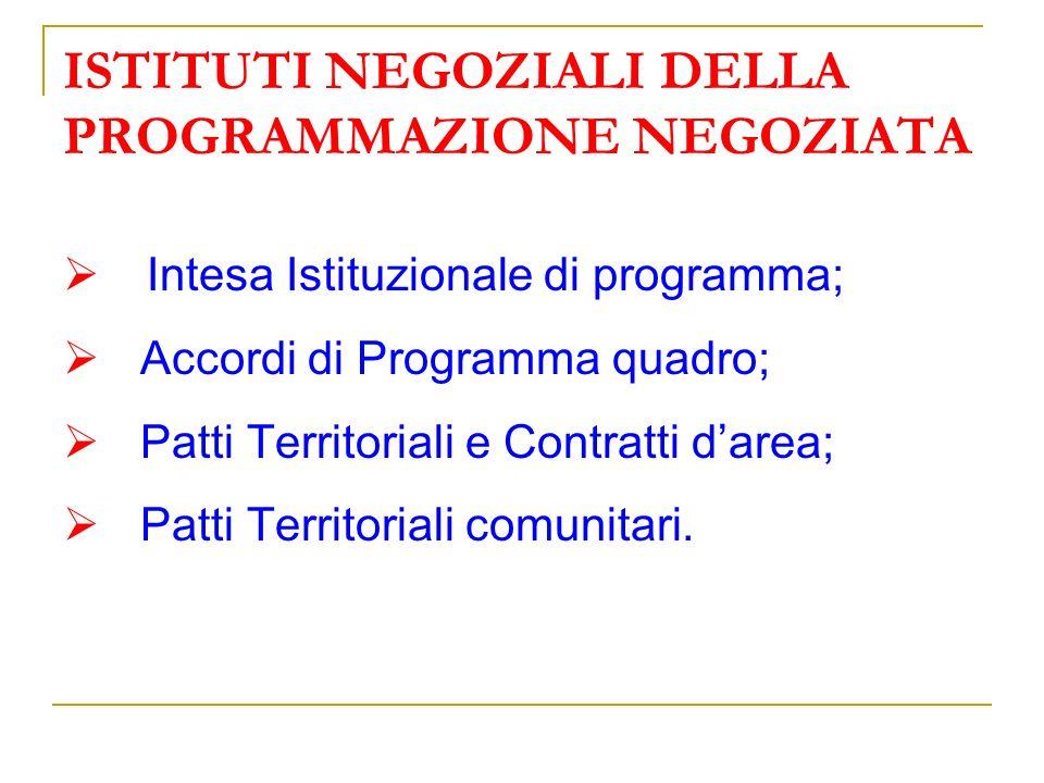 ISTITUTI NEGOZIALI DELLA PROGRAMMAZIONE NEGOZIATA Intesa Istituzionale di programma; Accordi di Programma quadro; Patti Territoriali e Contratti darea; Patti Territoriali comunitari.