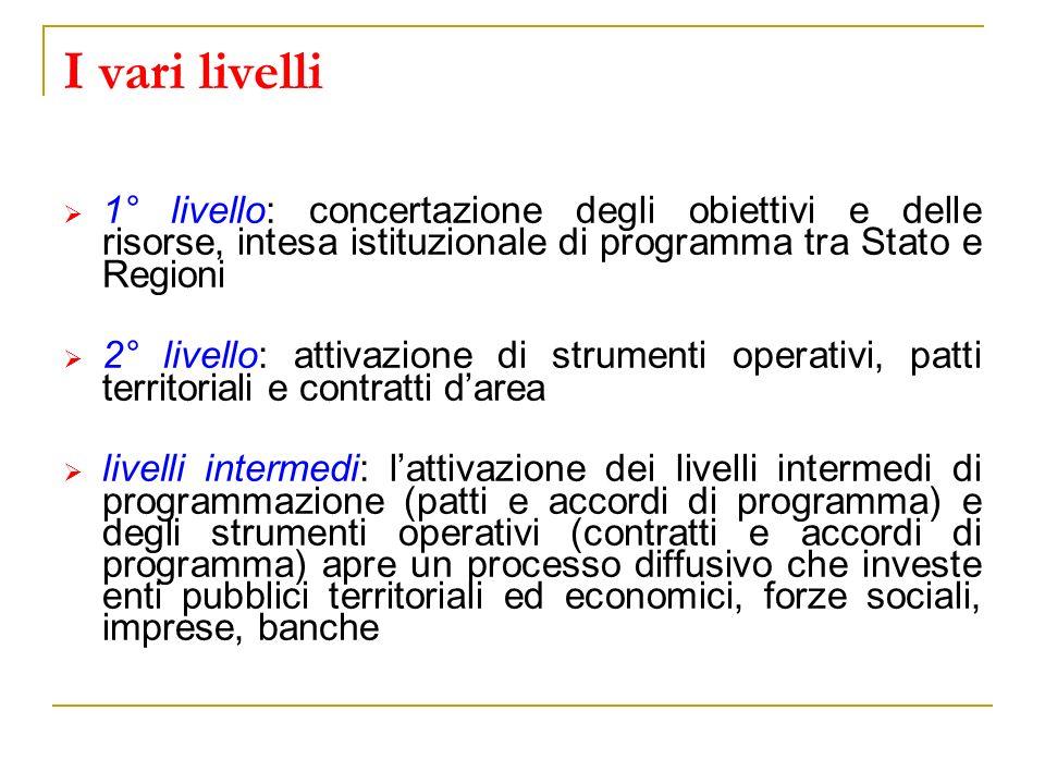I vari livelli 1° livello: concertazione degli obiettivi e delle risorse, intesa istituzionale di programma tra Stato e Regioni 2° livello: attivazion