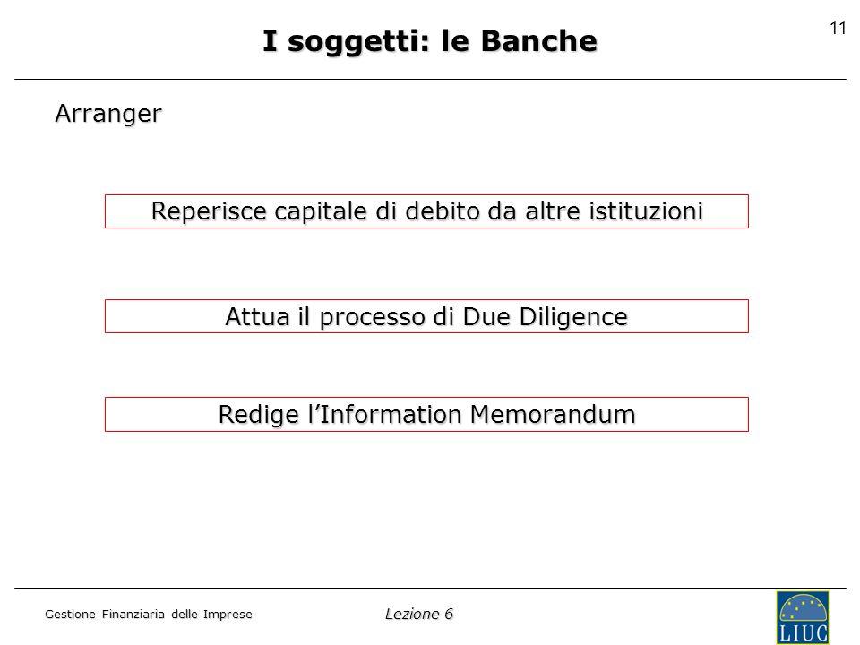 Lezione 6 Gestione Finanziaria delle Imprese 11 Arranger I soggetti: le Banche Reperisce capitale di debito da altre istituzioni Attua il processo di Due Diligence Redige lInformation Memorandum