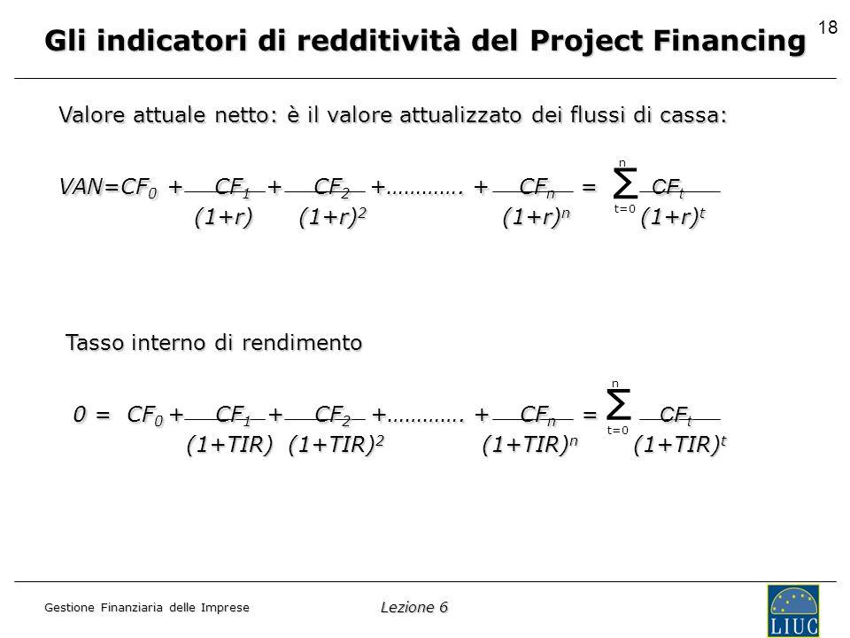 Lezione 6 Gestione Finanziaria delle Imprese 18 Gli indicatori di redditività del Project Financing Valore attuale netto: è il valore attualizzato dei flussi di cassa: VAN=CF 0 + CF 1 + CF 2 +………….