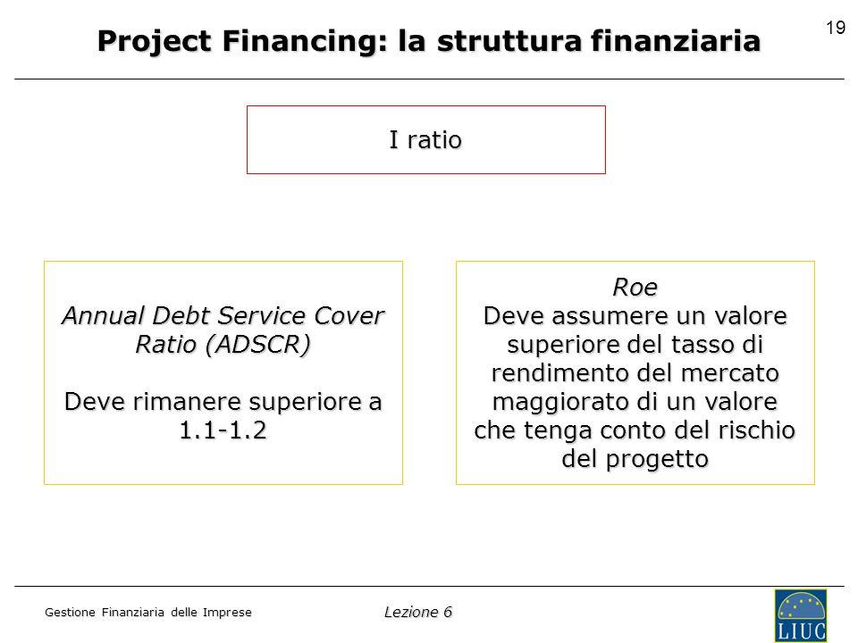 Lezione 6 Gestione Finanziaria delle Imprese 19 Project Financing: la struttura finanziaria I ratio Annual Debt Service Cover Ratio (ADSCR) Deve rimanere superiore a 1.1-1.2Roe Deve assumere un valore superiore del tasso di rendimento del mercato maggiorato di un valore che tenga conto del rischio del progetto