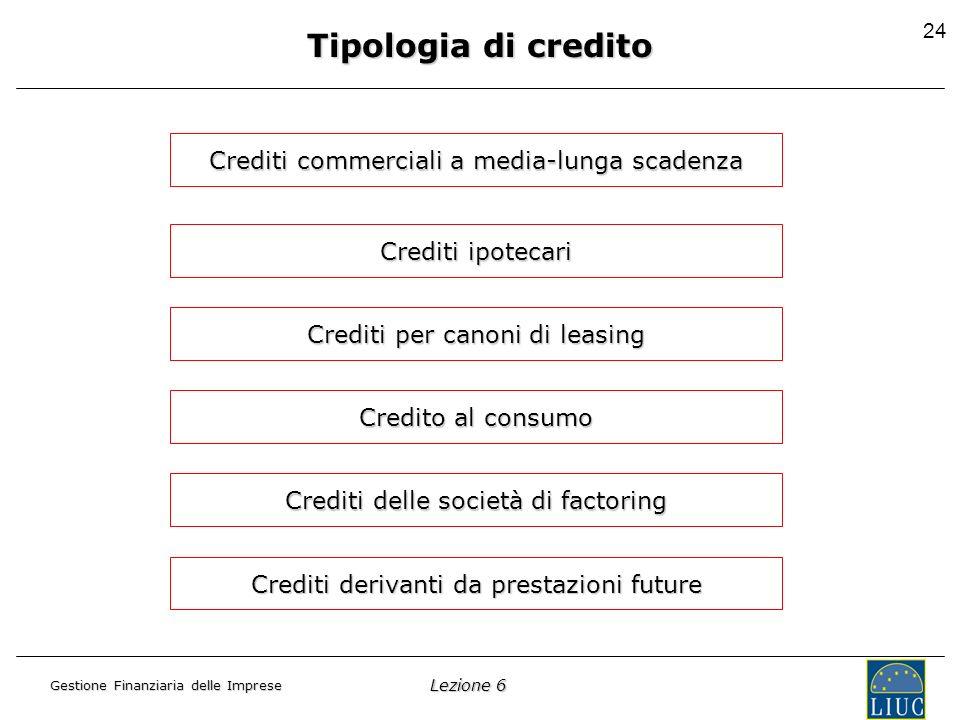 Lezione 6 Gestione Finanziaria delle Imprese 24 Tipologia di credito Crediti commerciali a media-lunga scadenza Crediti ipotecari Crediti per canoni di leasing Credito al consumo Crediti delle società di factoring Crediti derivanti da prestazioni future