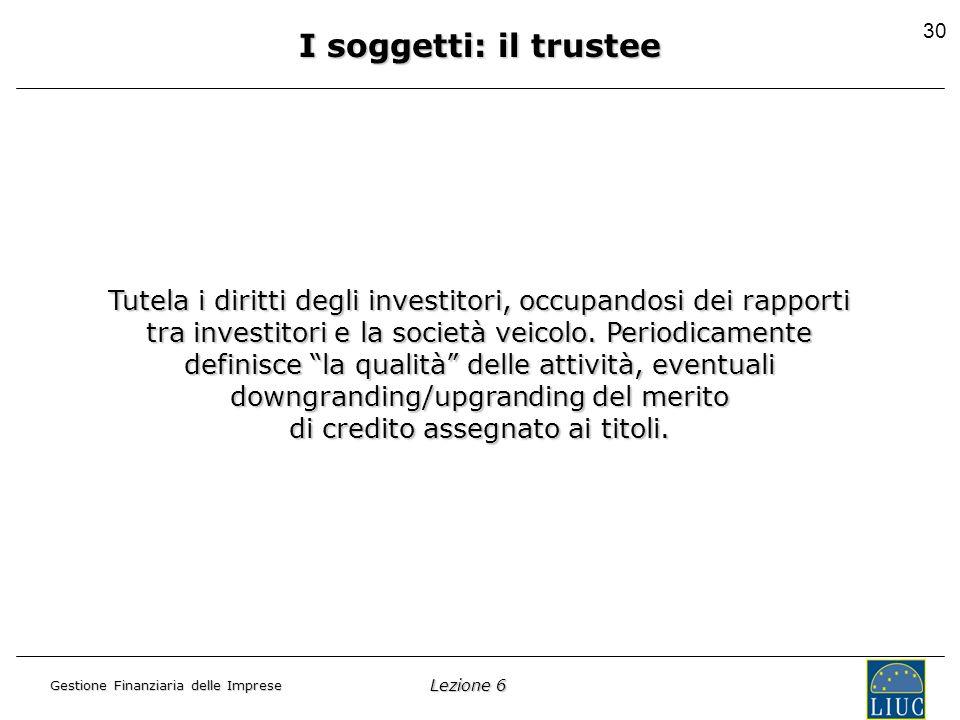 Lezione 6 Gestione Finanziaria delle Imprese 30 I soggetti: il trustee Tutela i diritti degli investitori, occupandosi dei rapporti tra investitori e la società veicolo.