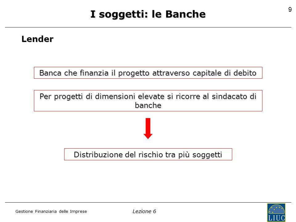 Lezione 6 Gestione Finanziaria delle Imprese 10 I soggetti: le Banche Sponsor Obiettivo principale dello sponsor è di pubblicizzare il progetto così da attrarre ulteriore risorse finanziarie Ruolo ricoperto da grandi istituti di credito