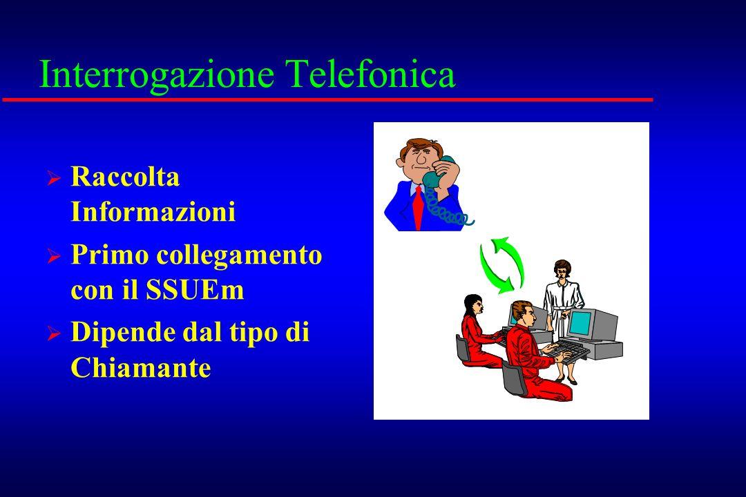 Interrogazione Telefonica Raccolta Informazioni Primo collegamento con il SSUEm Dipende dal tipo di Chiamante