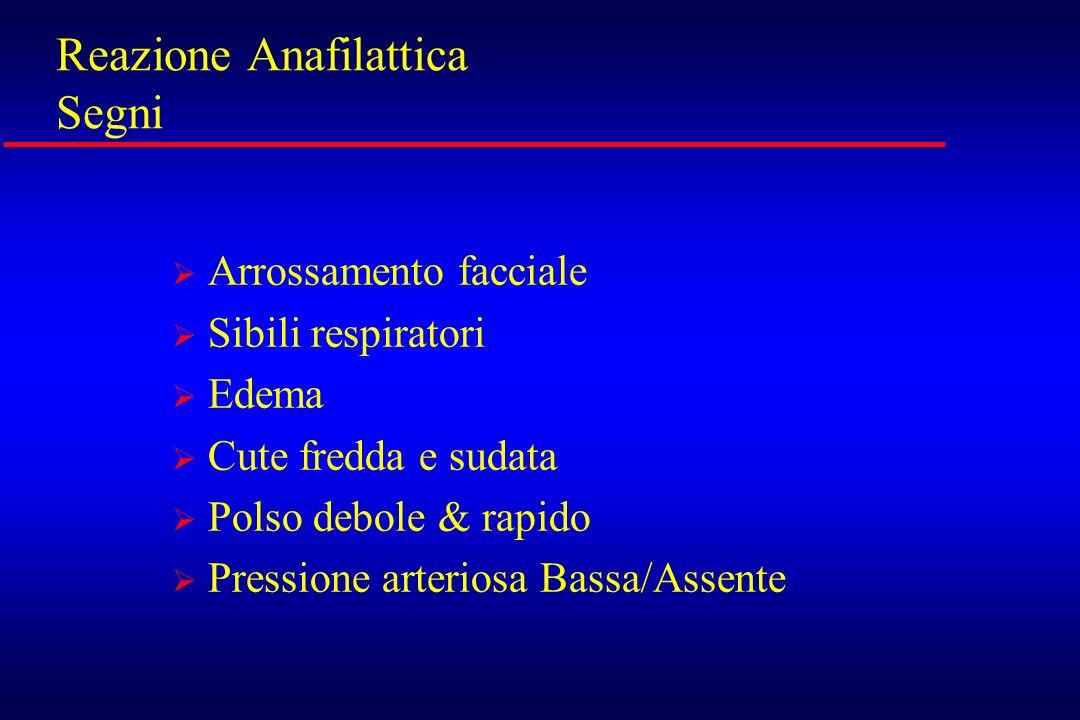 Reazione Anafilattica Segni Arrossamento facciale Sibili respiratori Edema Cute fredda e sudata Polso debole & rapido Pressione arteriosa Bassa/Assent
