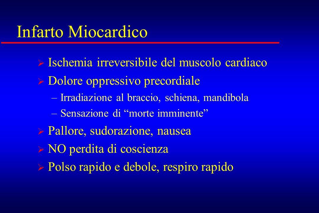 Infarto Miocardico Ischemia irreversibile del muscolo cardiaco Dolore oppressivo precordiale –Irradiazione al braccio, schiena, mandibola –Sensazione