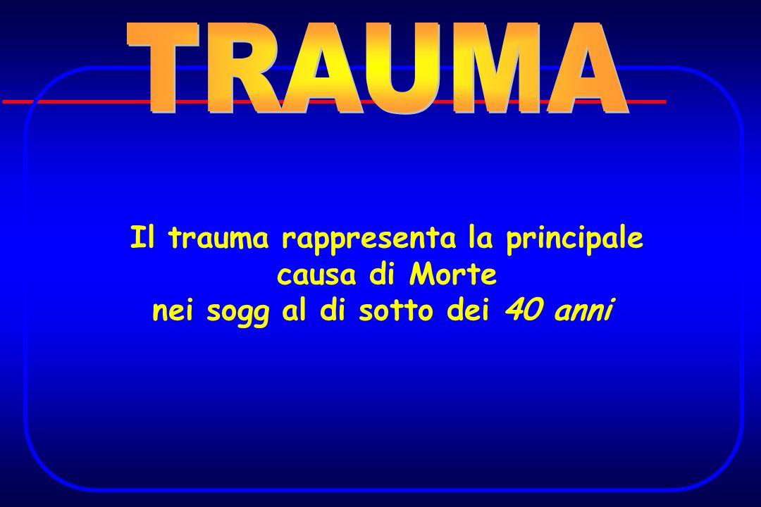 Il trauma rappresenta la principale causa di Morte nei sogg al di sotto dei 40 anni
