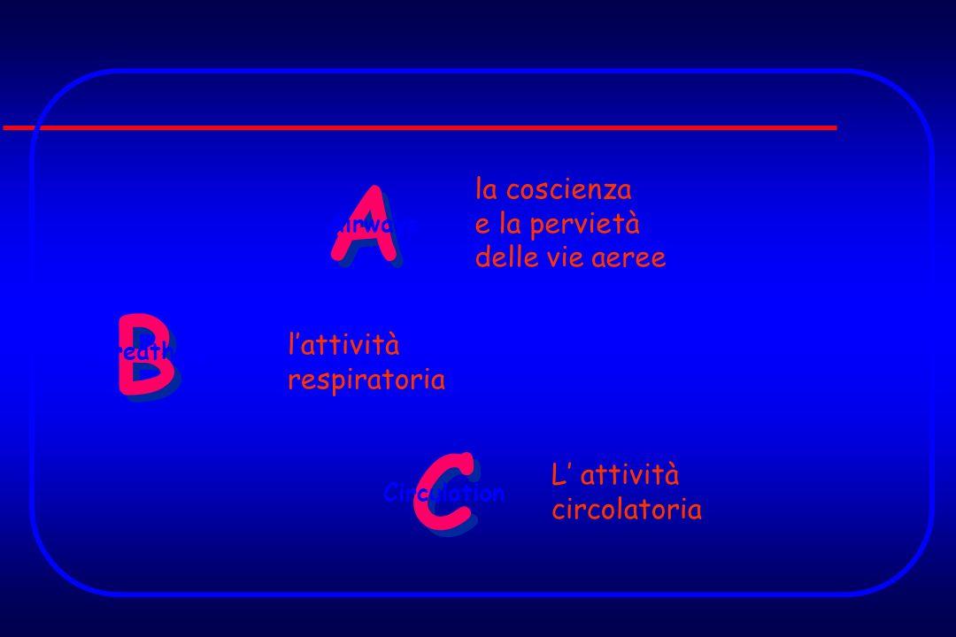 A A la coscienza e la pervietà delle vie aeree B B C C lattività respiratoria L attività circolatoria Airways Breathing Circulation