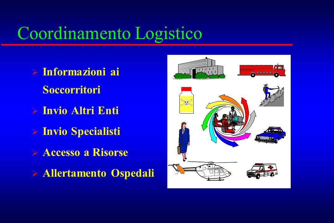 Coordinamento Logistico Informazioni ai Soccorritori Invio Altri Enti Invio Specialisti Accesso a Risorse Allertamento Ospedali