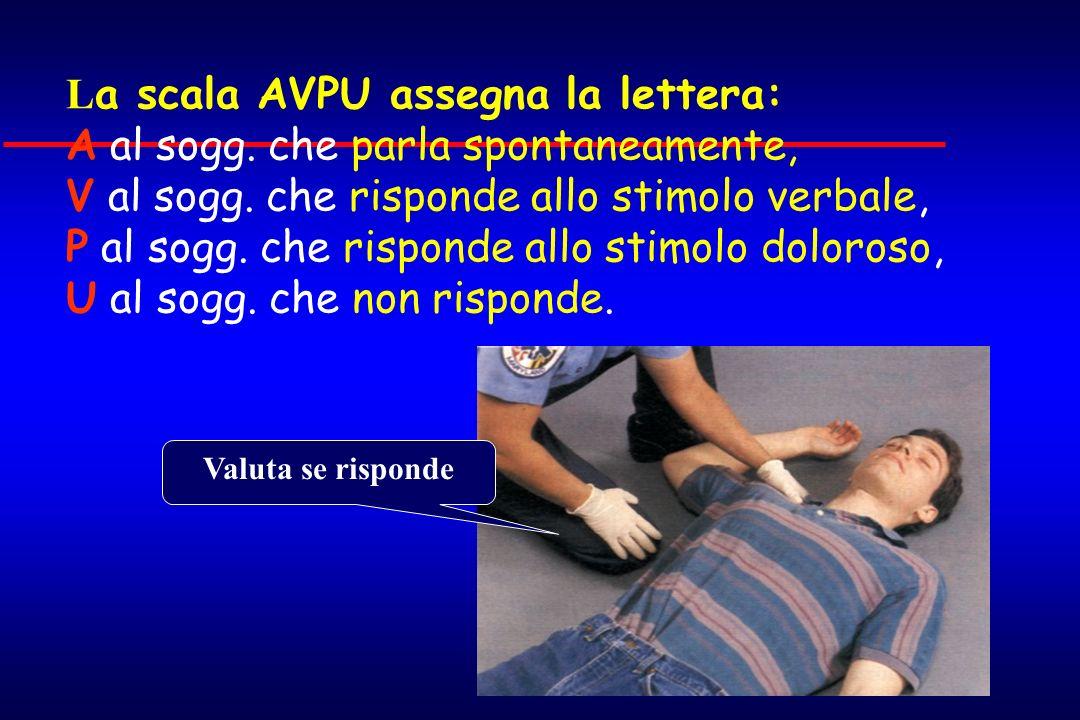 L a scala AVPU assegna la lettera: A al sogg. che parla spontaneamente, V al sogg. che risponde allo stimolo verbale, P al sogg. che risponde allo sti