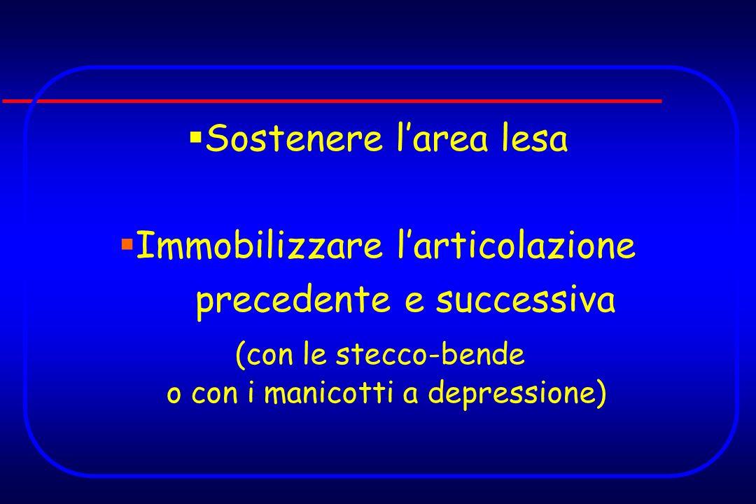 Sostenere larea lesa Immobilizzare larticolazione precedente e successiva (con le stecco-bende o con i manicotti a depressione)