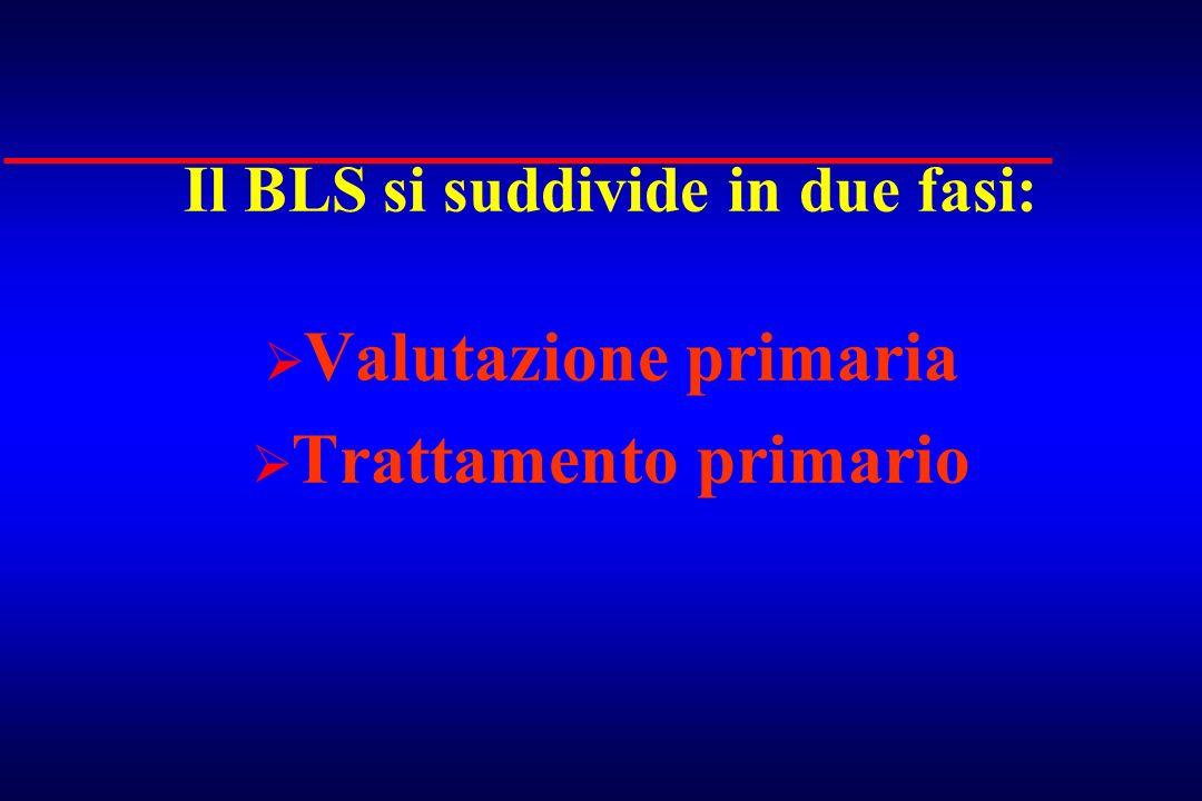 Il BLS si suddivide in due fasi: Valutazione primaria Trattamento primario