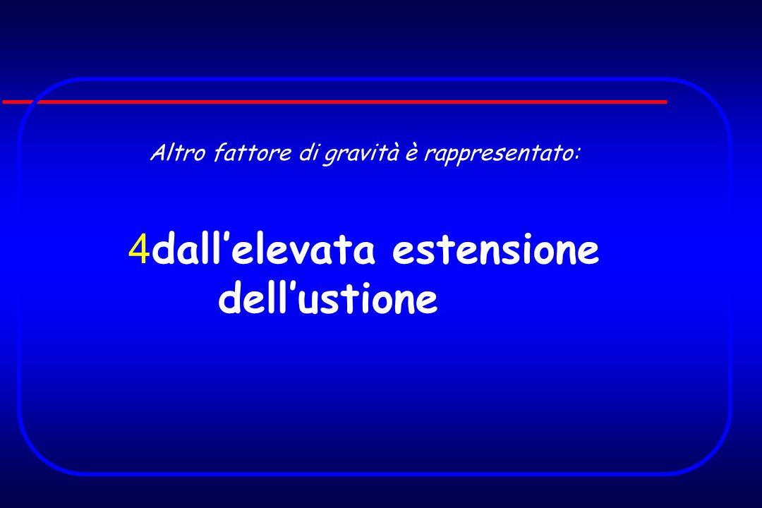 4 dallelevata estensione dellustione Altro fattore di gravità è rappresentato: