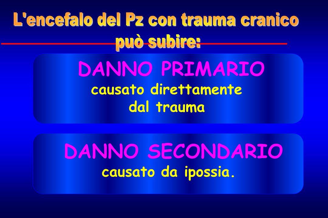 DANNO PRIMARIO causato direttamente dal trauma DANNO SECONDARIO causato da ipossia.