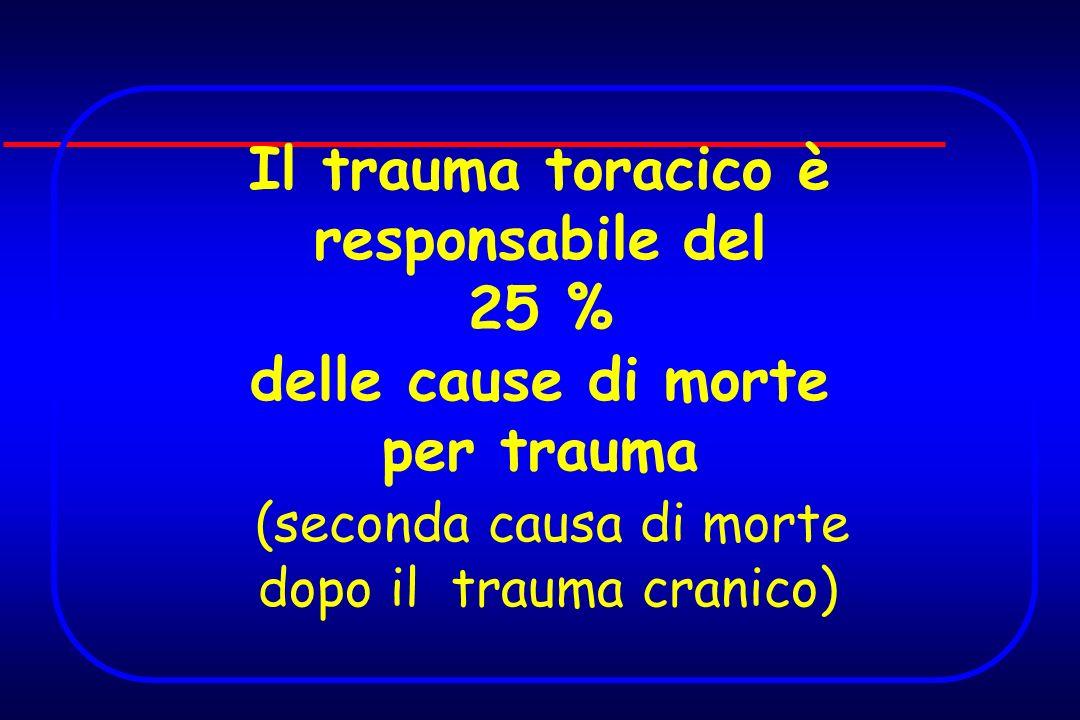 Il trauma toracico è responsabile del 25 % delle cause di morte per trauma (seconda causa di morte dopo il trauma cranico)