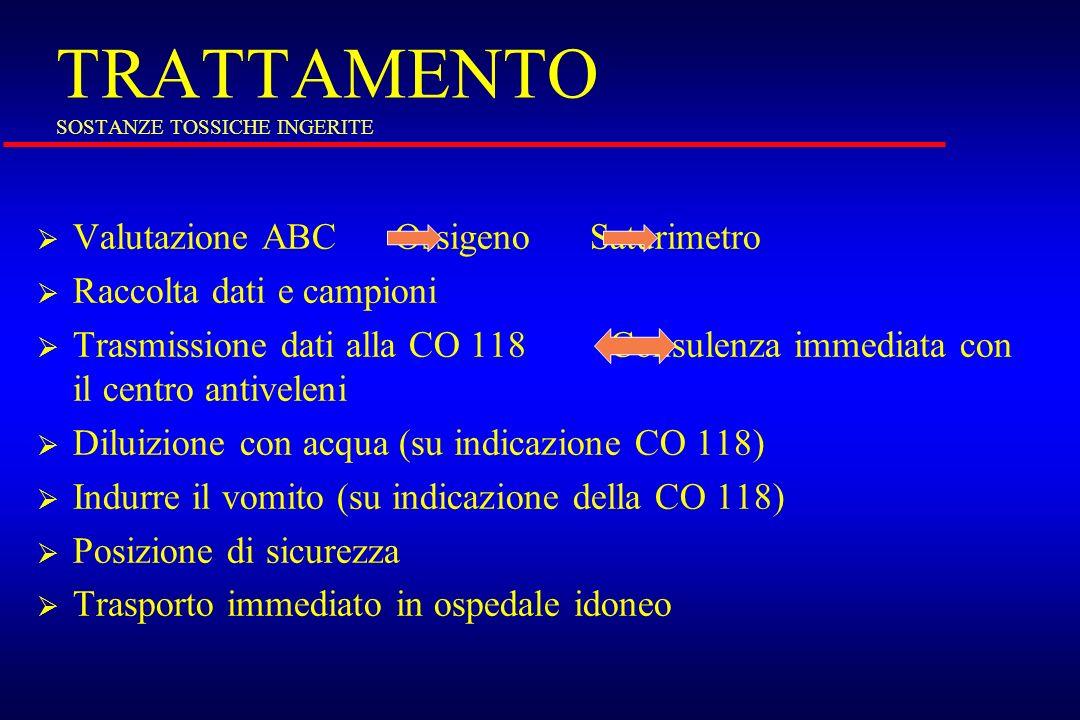 TRATTAMENTO SOSTANZE TOSSICHE INGERITE Valutazione ABC Ossigeno Saturimetro Raccolta dati e campioni Trasmissione dati alla CO 118 Consulenza immediat