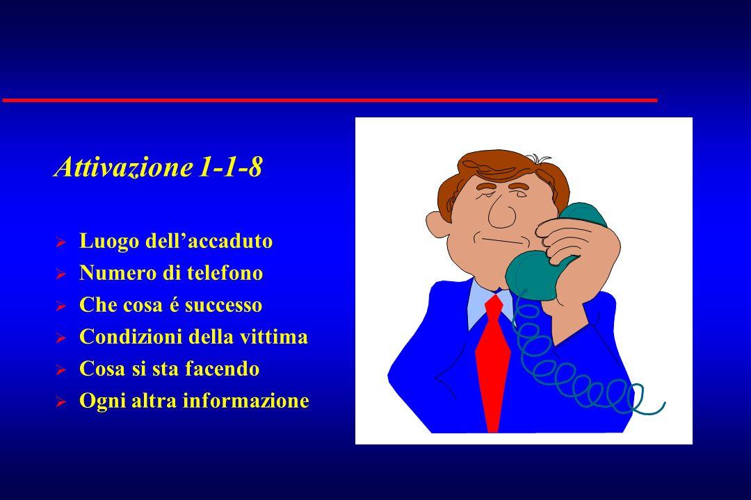 Attivazione 1-1-8 Luogo dellaccaduto Numero di telefono Che cosa é successo Condizioni della vittima Cosa si sta facendo Ogni altra informazione