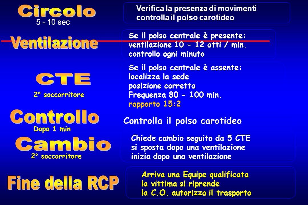 Se il polso centrale è presente: ventilazione 10 - 12 atti / min. controllo ogni minuto Se il polso centrale è assente: localizza la sede posizione co