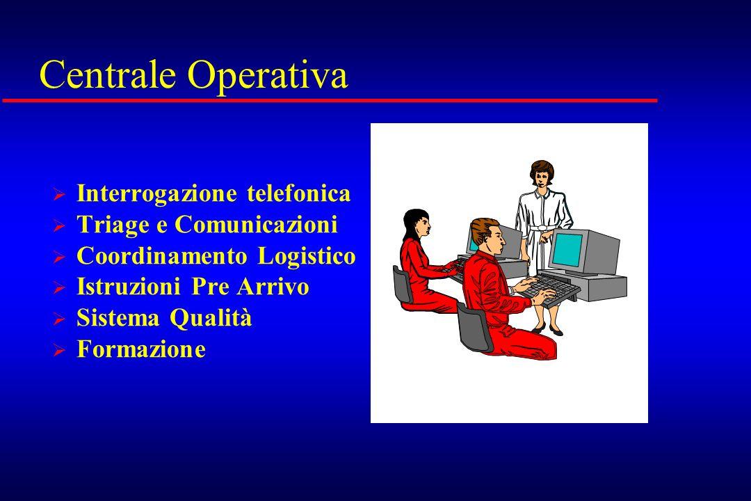 Centrale Operativa Interrogazione telefonica Triage e Comunicazioni Coordinamento Logistico Istruzioni Pre Arrivo Sistema Qualità Formazione