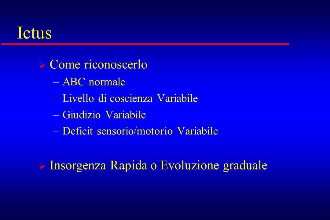 Ictus Come riconoscerlo –ABC normale –Livello di coscienza Variabile –Giudizio Variabile –Deficit sensorio/motorio Variabile Insorgenza Rapida o Evolu
