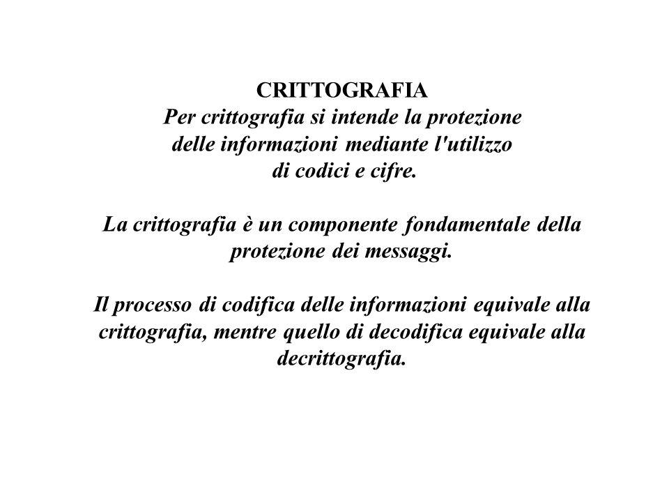 CRITTOGRAFIA Per crittografia si intende la protezione delle informazioni mediante l'utilizzo di codici e cifre. La crittografia è un componente fonda