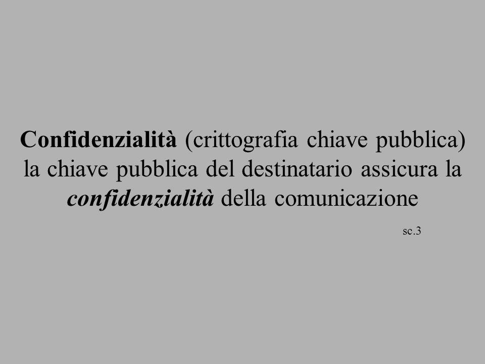 Confidenzialità (crittografia chiave pubblica) la chiave pubblica del destinatario assicura la confidenzialità della comunicazione sc.3