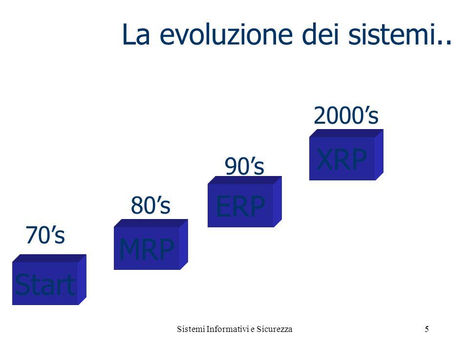 Sistemi Informativi e Sicurezza5 La evoluzione dei sistemi.. Start MRP ERP XRP 70s 2000s 90s 80s