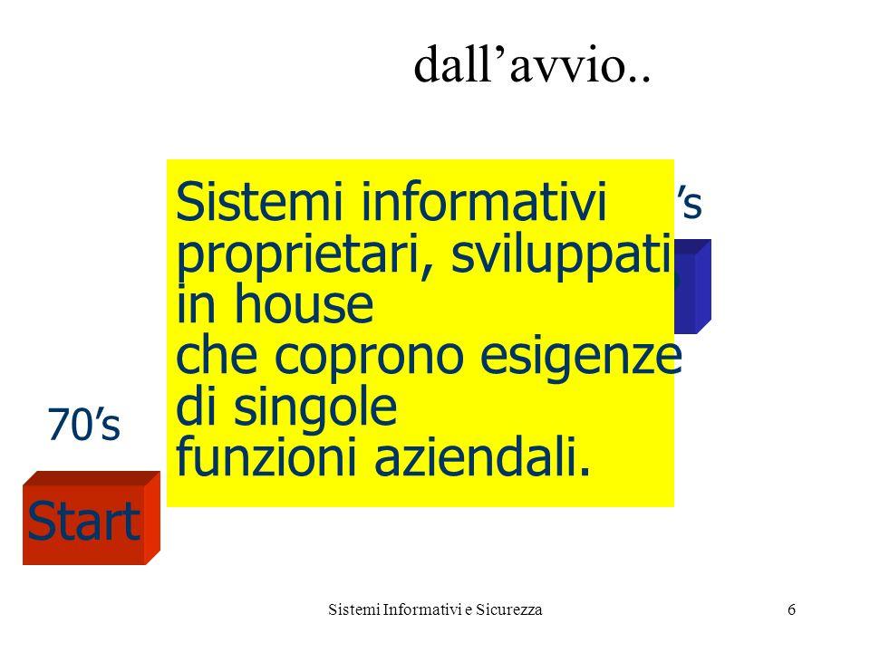 Sistemi Informativi e Sicurezza6 dallavvio..