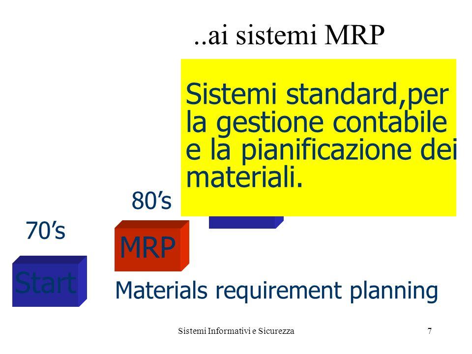 Sistemi Informativi e Sicurezza7..ai sistemi MRP Start MRP ERP XRP 70s 2000s 90s 80s Sistemi standard,per la gestione contabile e la pianificazione dei materiali.
