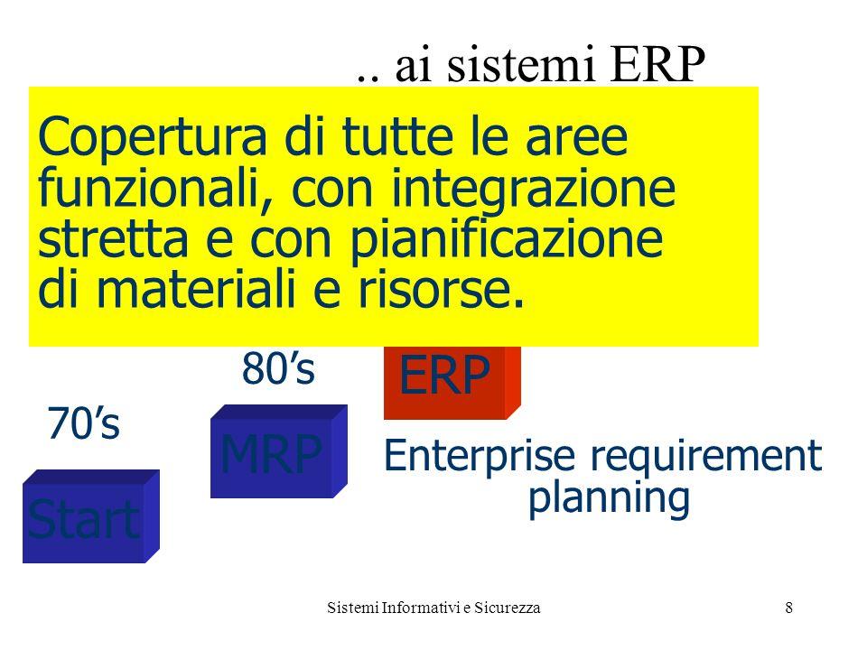 Sistemi Informativi e Sicurezza9..ai sistemi XRP Start MRP ERP XRP 70s 2000s 90s 80s Accesso al sistema informativo di nuovi utenti : clienti, fornitori, partners, in ottica di impresa estesa eXtended requirements planning