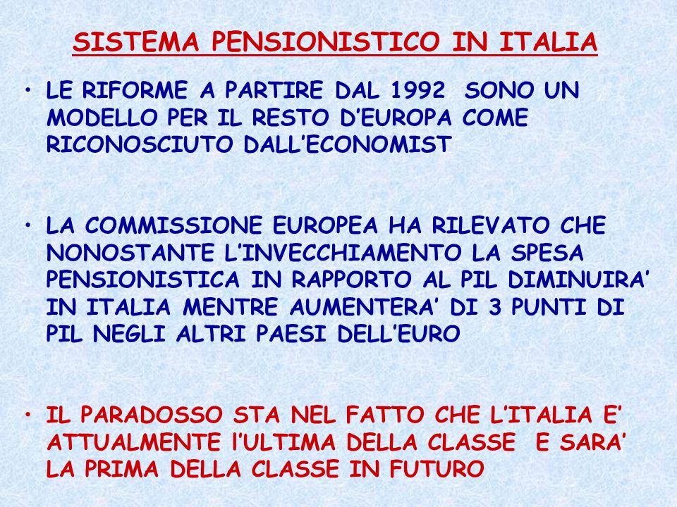 SISTEMA PENSIONISTICO IN ITALIA LE RIFORME A PARTIRE DAL 1992 SONO UN MODELLO PER IL RESTO DEUROPA COME RICONOSCIUTO DALLECONOMIST LA COMMISSIONE EURO