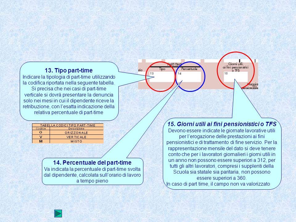 13. Tipo part-time Indicare la tipologia di part-time utilizzando la codifica riportata nella seguente tabella. Si precisa che nei casi di part-time v