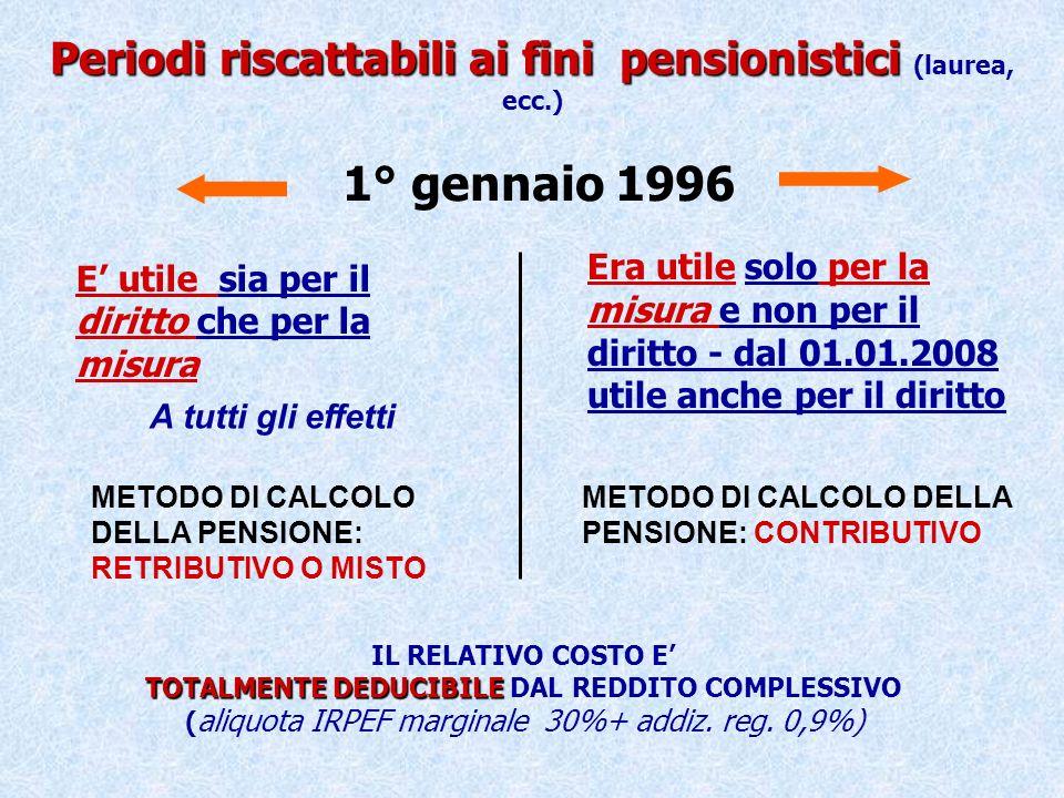 Periodi riscattabili ai fini pensionistici Periodi riscattabili ai fini pensionistici (laurea, ecc.) 1° gennaio 1996 E utile sia per il diritto che pe