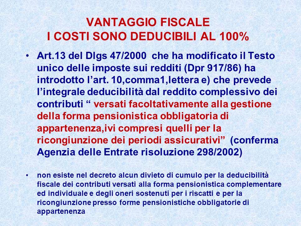 VANTAGGIO FISCALE I COSTI SONO DEDUCIBILI AL 100% Art.13 del Dlgs 47/2000 che ha modificato il Testo unico delle imposte sui redditi (Dpr 917/86) ha i
