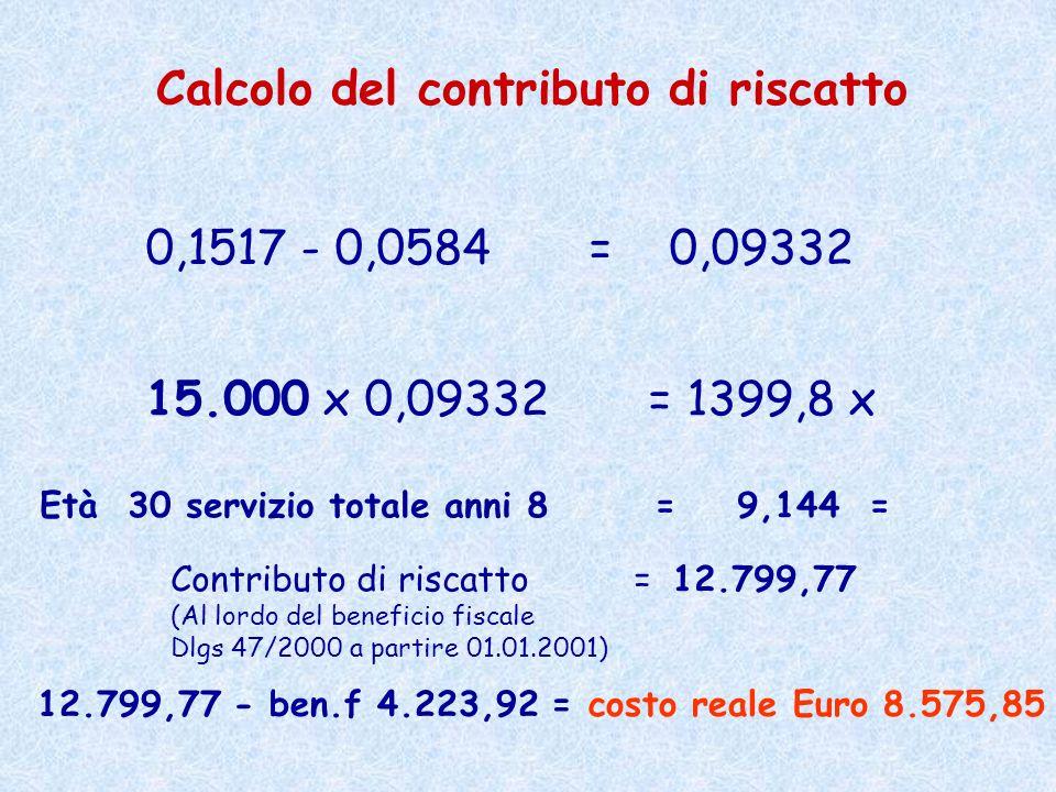 0,1517 - 0,0584 = 0,09332 15.000 x 0,09332 = 1399,8 x Calcolo del contributo di riscatto Età 30 servizio totale anni 8 = 9,144 = Contributo di riscatt