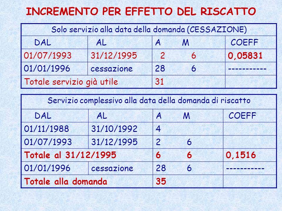 Servizio complessivo alla data della domanda di riscatto DAL ALA M COEFF 01/11/198831/10/19924 01/07/199331/12/19952 6 Totale al 31/12/19956 0,1516 01