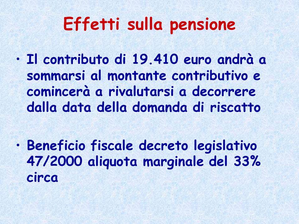 Il contributo di 19.410 euro andrà a sommarsi al montante contributivo e comincerà a rivalutarsi a decorrere dalla data della domanda di riscatto Bene