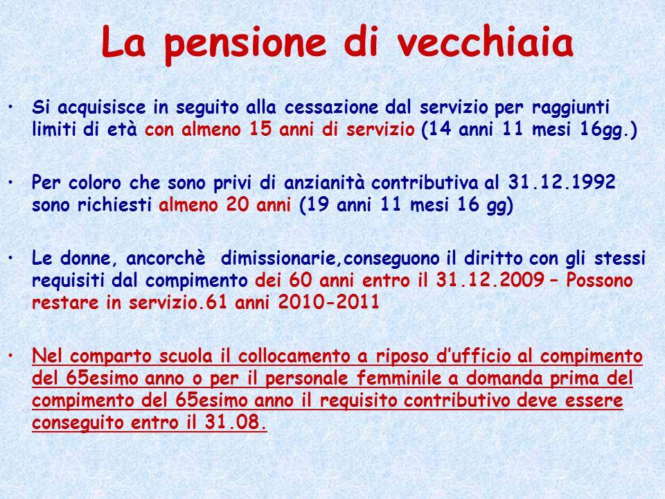 La pensione di vecchiaia Si acquisisce in seguito alla cessazione dal servizio per raggiunti limiti di età con almeno 15 anni di servizio (14 anni 11