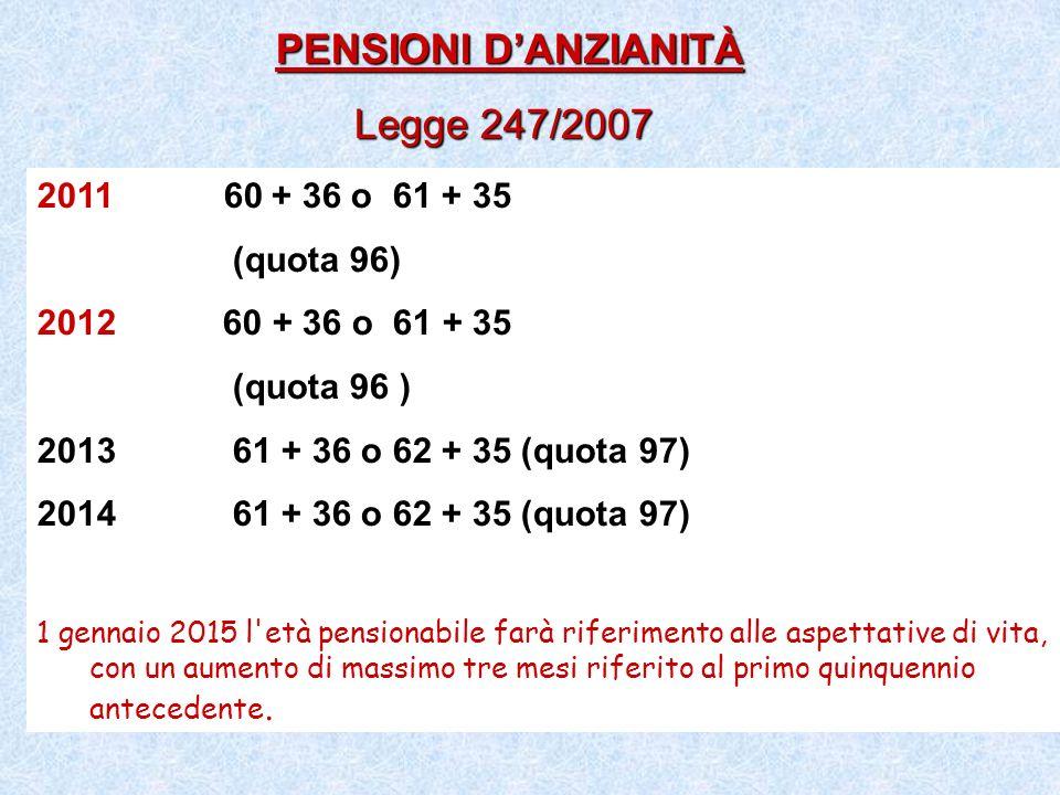 PENSIONI DANZIANITÀ PENSIONI DANZIANITÀ Legge 247/2007 Legge 247/2007 2011 60 + 36 o 61 + 35 (quota 96) 2012 60 + 36 o 61 + 35 (quota 96 ) 2013 61 + 3