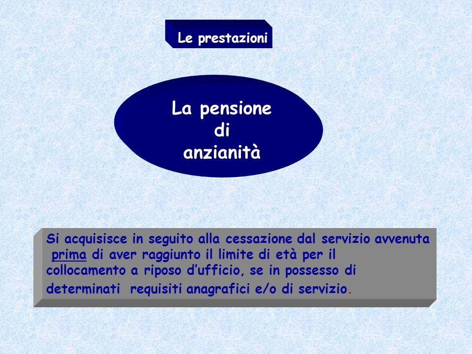 Le prestazioni La pensione di anzianità Si acquisisce in seguito alla cessazione dal servizio avvenuta prima di aver raggiunto il limite di età per il