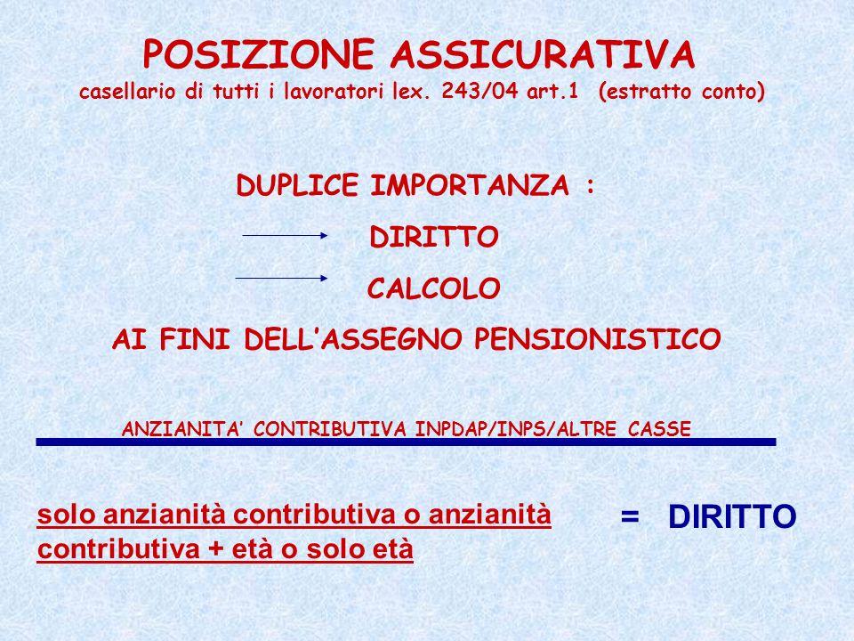 POSIZIONE ASSICURATIVA casellario di tutti i lavoratori lex. 243/04 art.1 (estratto conto) solo anzianità contributiva o anzianità contributiva + età
