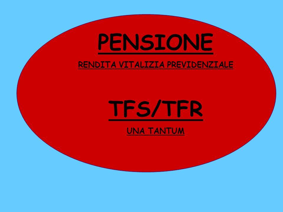 PENSIONE RENDITA VITALIZIA PREVIDENZIALE TFS/TFR UNA TANTUM