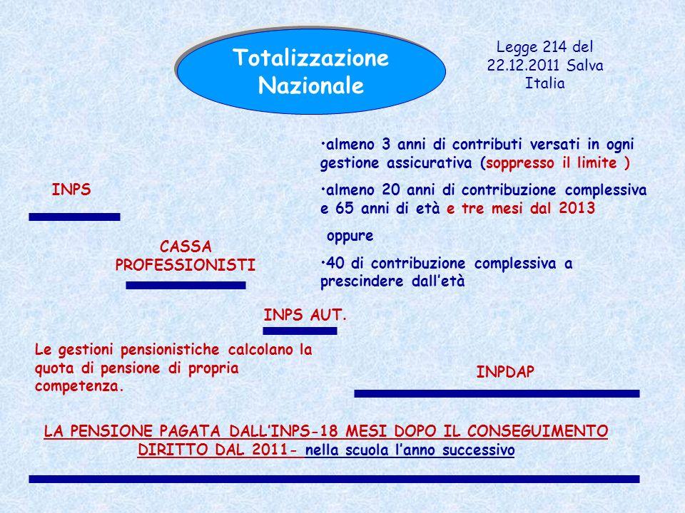 Totalizzazione Nazionale INPS CASSA PROFESSIONISTI INPDAP INPS AUT. almeno 3 anni di contributi versati in ogni gestione assicurativa (soppresso il li