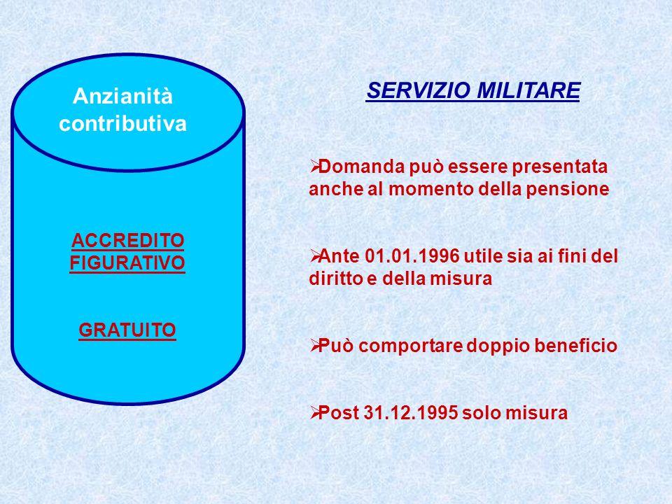 ACCREDITO FIGURATIVO GRATUITO SERVIZIO MILITARE Domanda può essere presentata anche al momento della pensione Ante 01.01.1996 utile sia ai fini del di