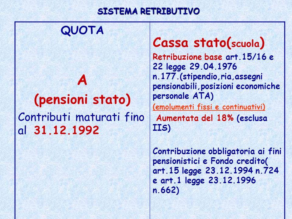 QUOTA A (pensioni stato) Contributi maturati fino al 31.12.1992 Cassa stato( scuola ) Retribuzione base art.15/16 e 22 legge 29.04.1976 n.177.(stipend