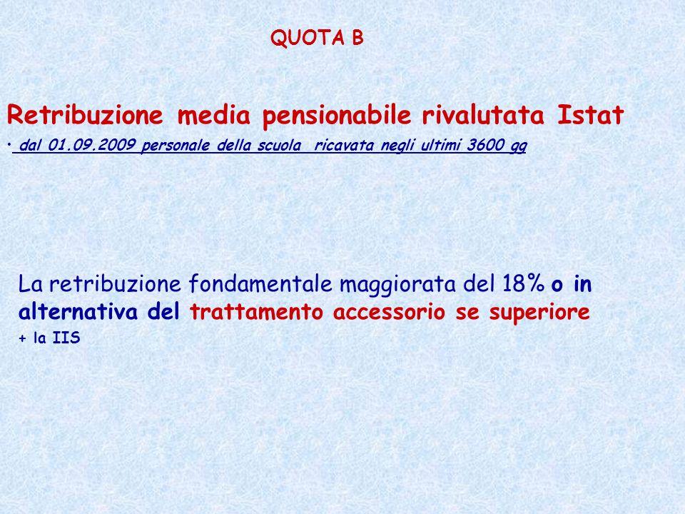 Retribuzione media pensionabile rivalutata Istat dal 01.09.2009 personale della scuola ricavata negli ultimi 3600 gg La retribuzione fondamentale magg